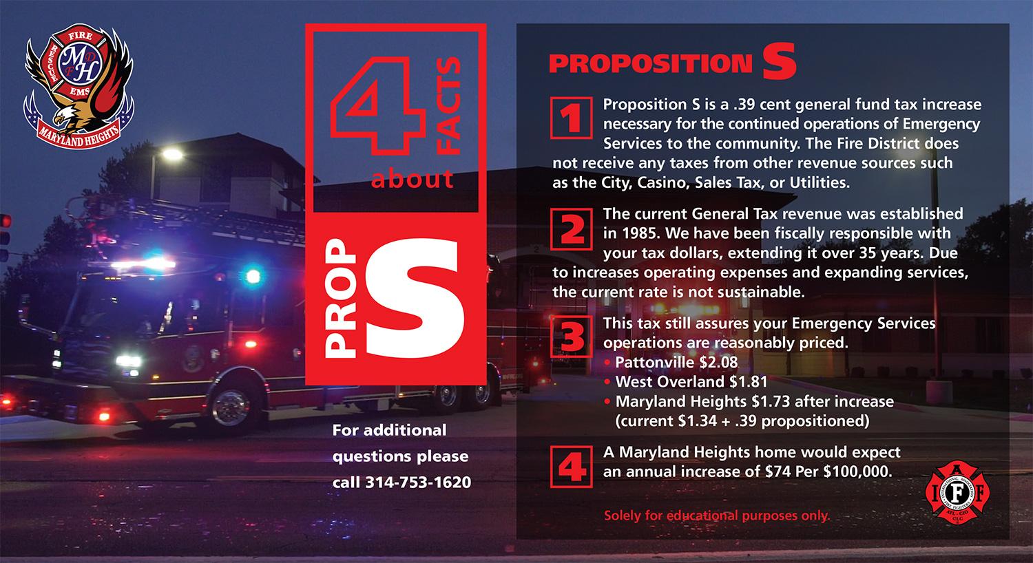 What you Need to Know about Proposition S